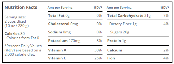 nutritional value of watermelon pdf